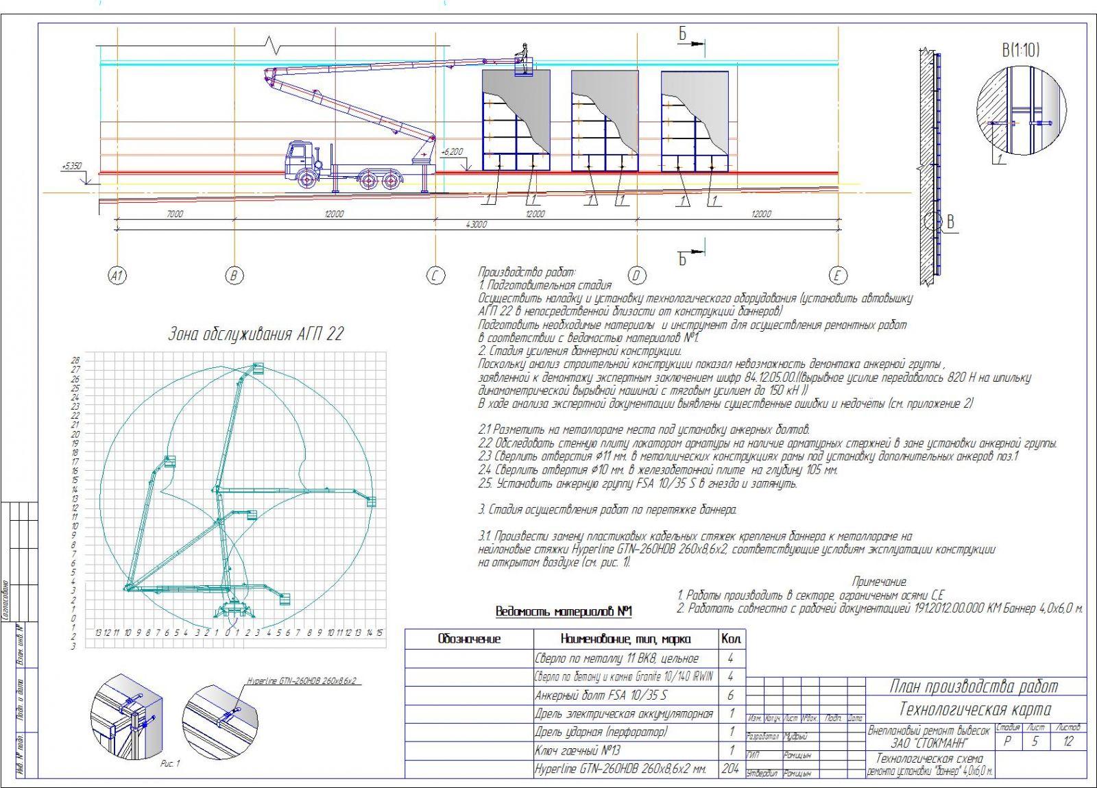Как сделать график ппр по электрооборудованию6